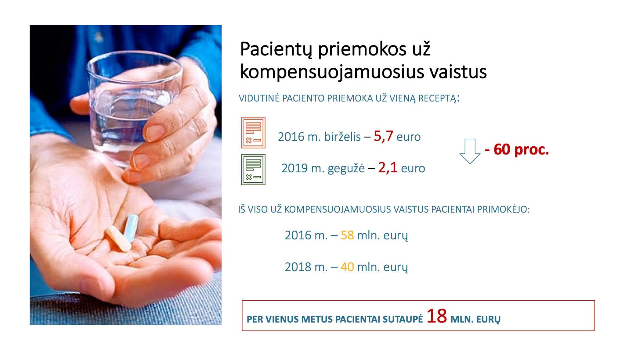 Ministro A. Verygos pasisakymas apie vaistų politiką